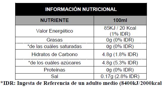 INFORMACION NUTRICIONAL MANGO GO