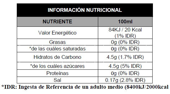 Información nutricional Eneryeti Splash